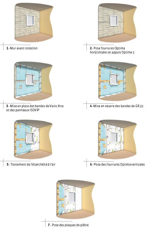 isovip le premier isolant sous vide qui bat tous les records de performance thermique batinfo. Black Bedroom Furniture Sets. Home Design Ideas