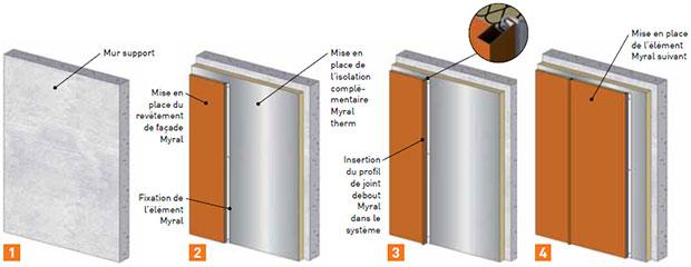 Myral pr sente ses panneaux m32 m62 joint debout pour for Panneau exterieur a enduire
