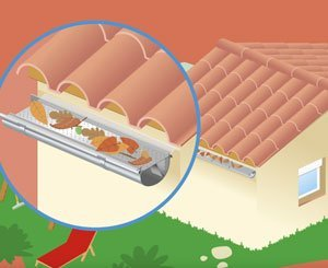 Araltec - The advantages of the gutter protector