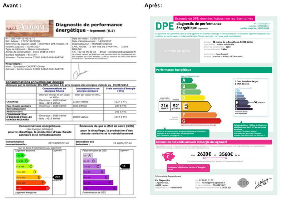 © Ministère de la Transition Écologique