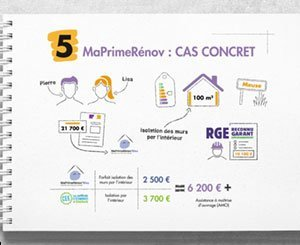 The 5 essential points of MaPrimeRenov