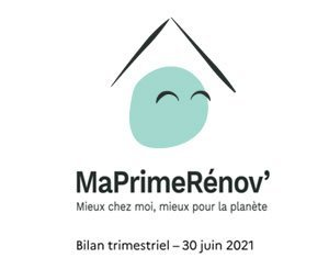 MaPrimeRénov ': more than 380.000 applications submitted in 2021