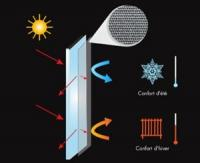 Tissu M-Screen Ultimetal® de Mermet : le bouclier thermique ultra performant