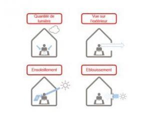 La nouvelle norme « Lumière Naturelle dans les bâtiments » est enfin publiée