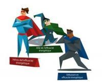 Énergie et changement climatique : quel héros de l'efficacité énergétique êtes-vous ?