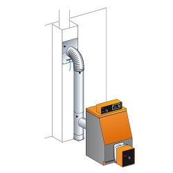 Gas and oil boiler connection