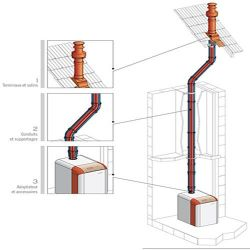 Concentric sealed boiler duct